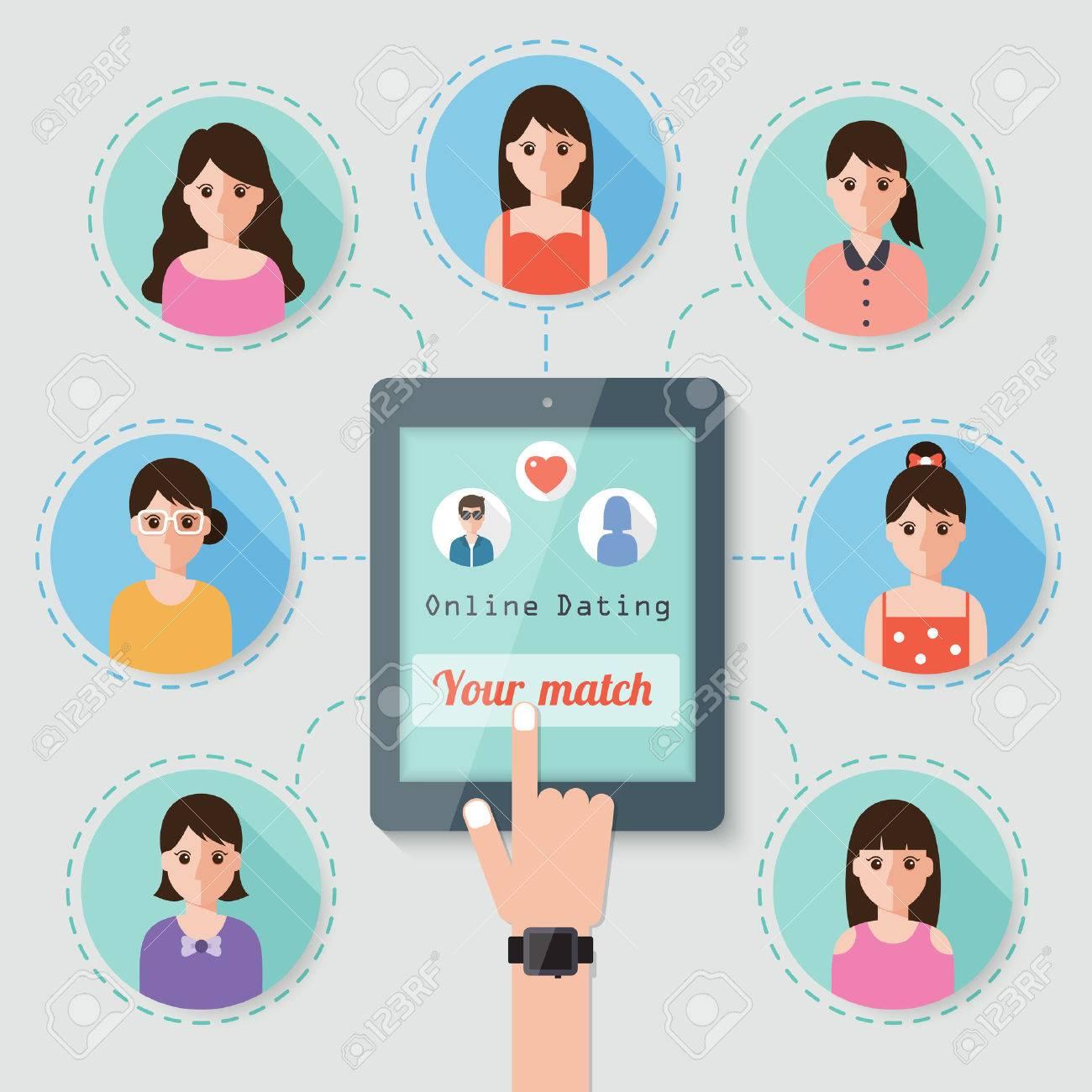 Man Seeking Woman On Online Dating Website Via Social Network