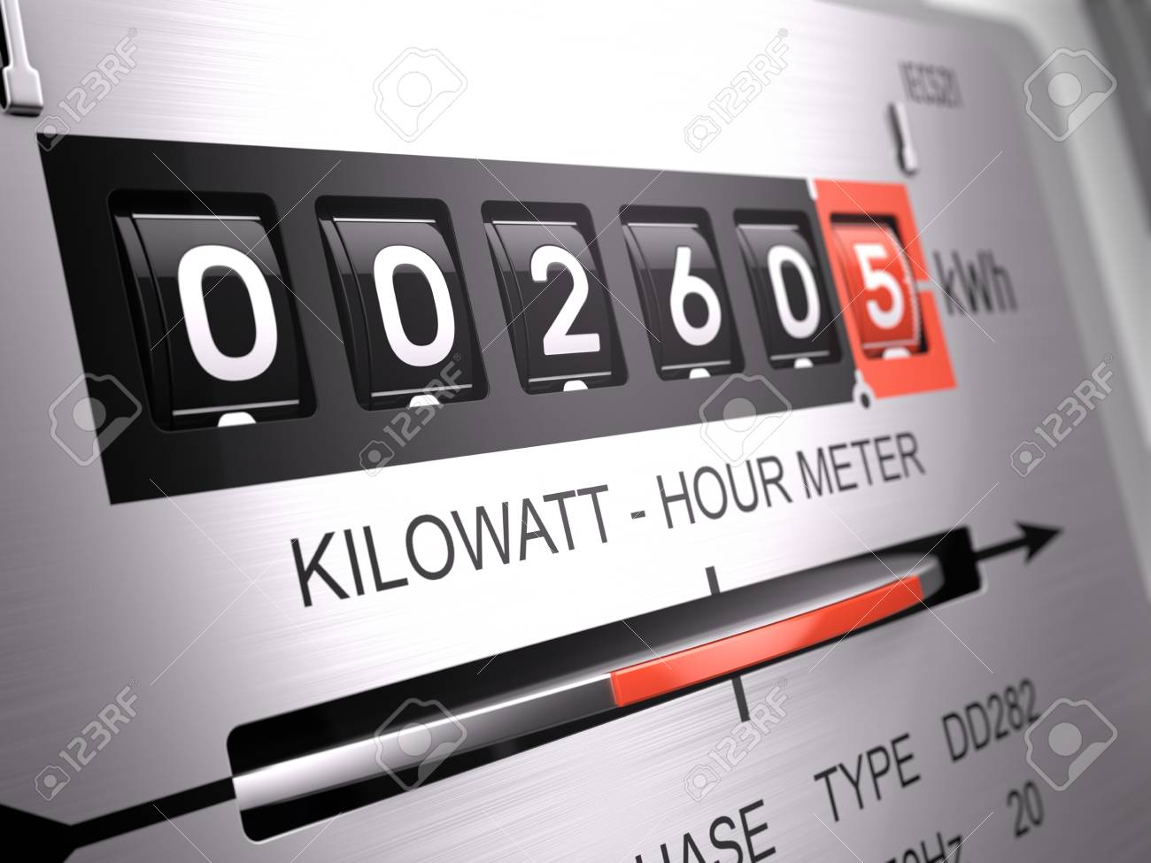 Kilowatt Hour Electric Meter, Power Supply Meter - Closeup View... Stock  Photo, Picture And Royalty Free Image. Image 85856678.