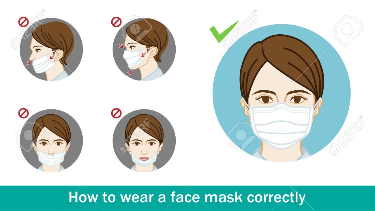 Example of woman wearing a face mask , incorrect or correct - circular clip art set - 146301724