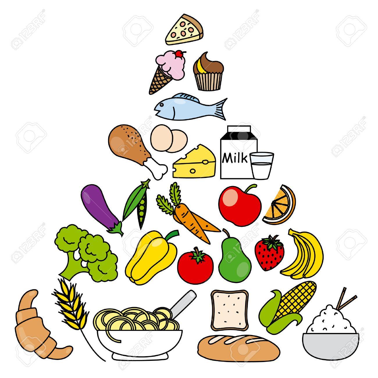 Pirámide De Alimentos Ilustraciones Vectoriales Clip Art Vectorizado Libre De Derechos Image 29725537