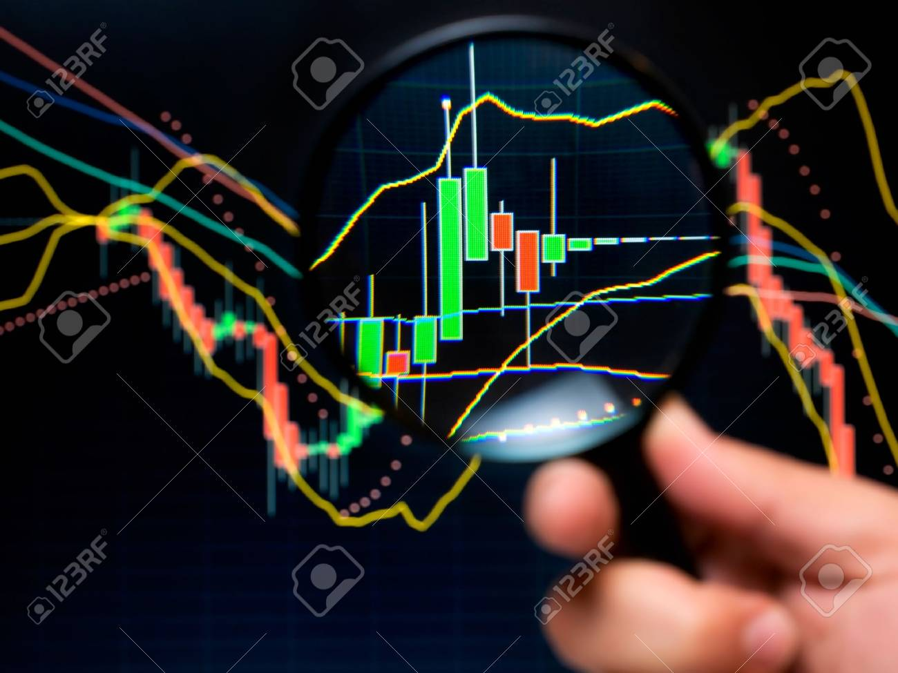 Magnifier And Graph Basic Tools Of Technical Analysis On The – Technical Analysis