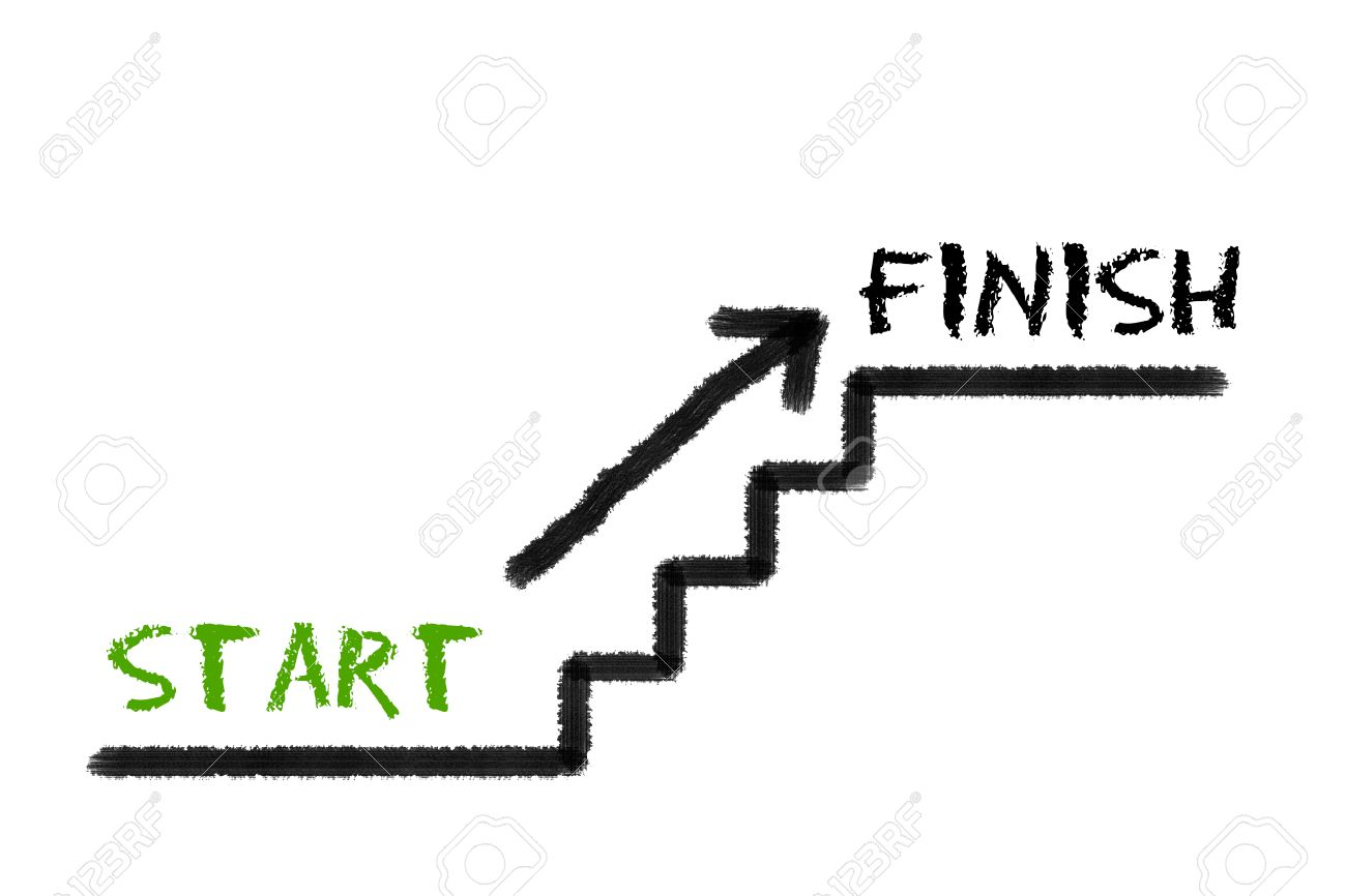 Start to Finish Relationship in Project Management