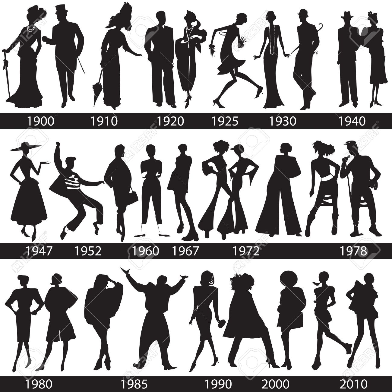 Fashion history, man and woman silhouettes - 14192033