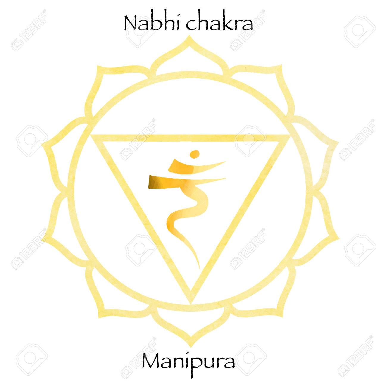 what is the third chakra