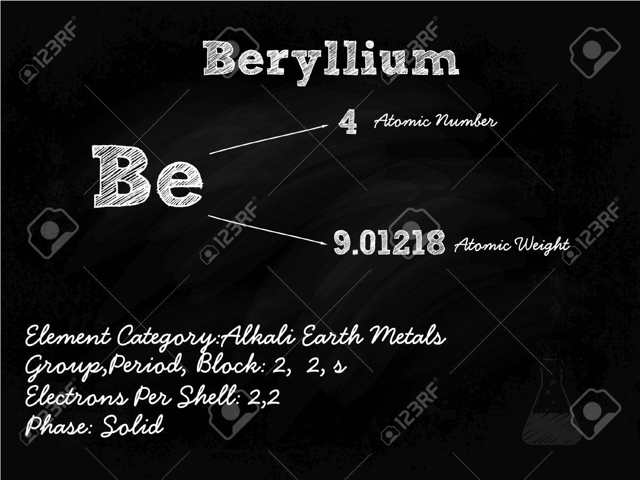 Beryllium symbol illustration on blackboard with chalk royalty beryllium symbol illustration on blackboard with chalk stock vector 21872281 buycottarizona Image collections