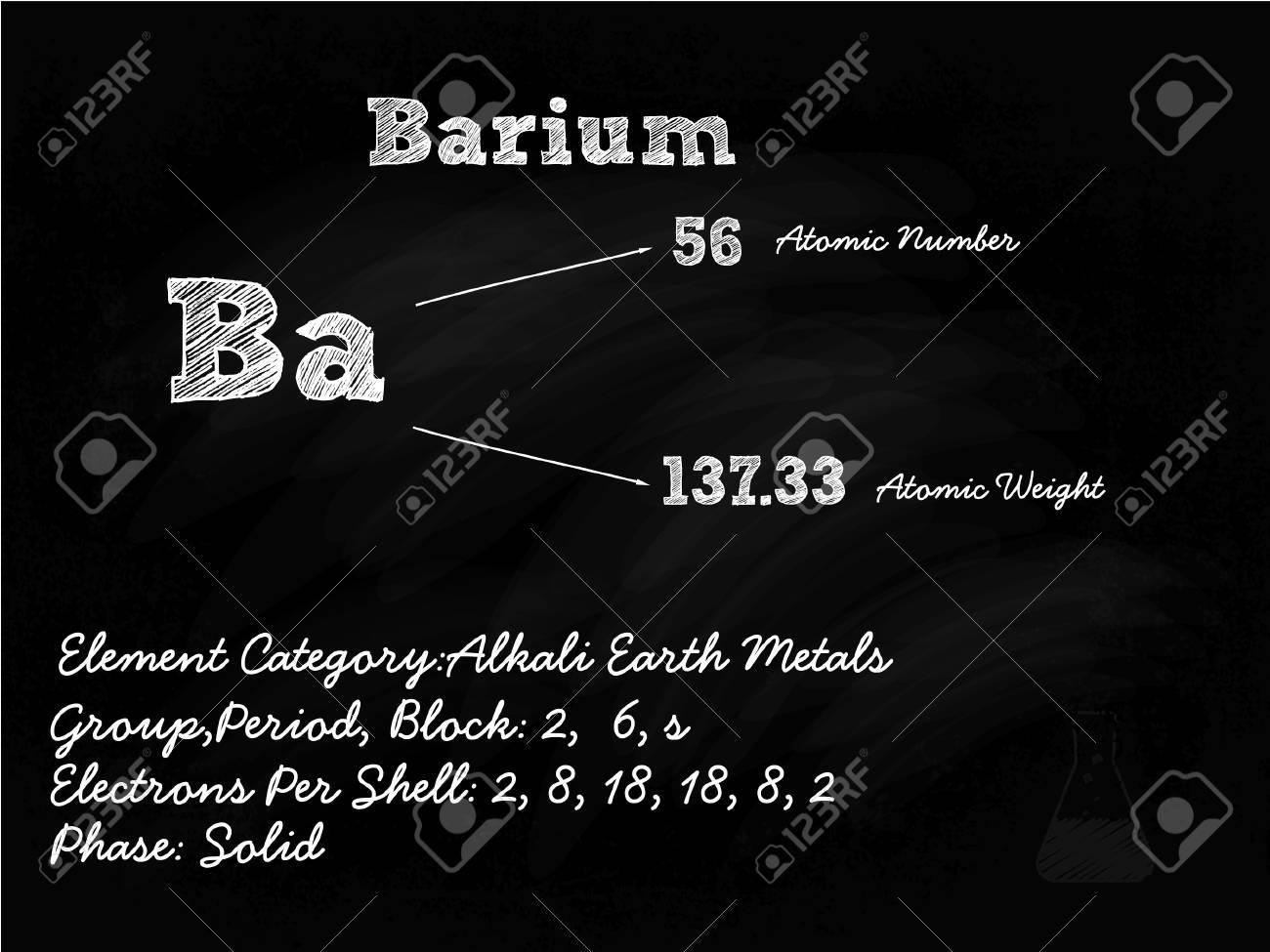 Barium symbol illustration on blackboard with chalk royalty free barium symbol illustration on blackboard with chalk stock vector 22171211 biocorpaavc Images