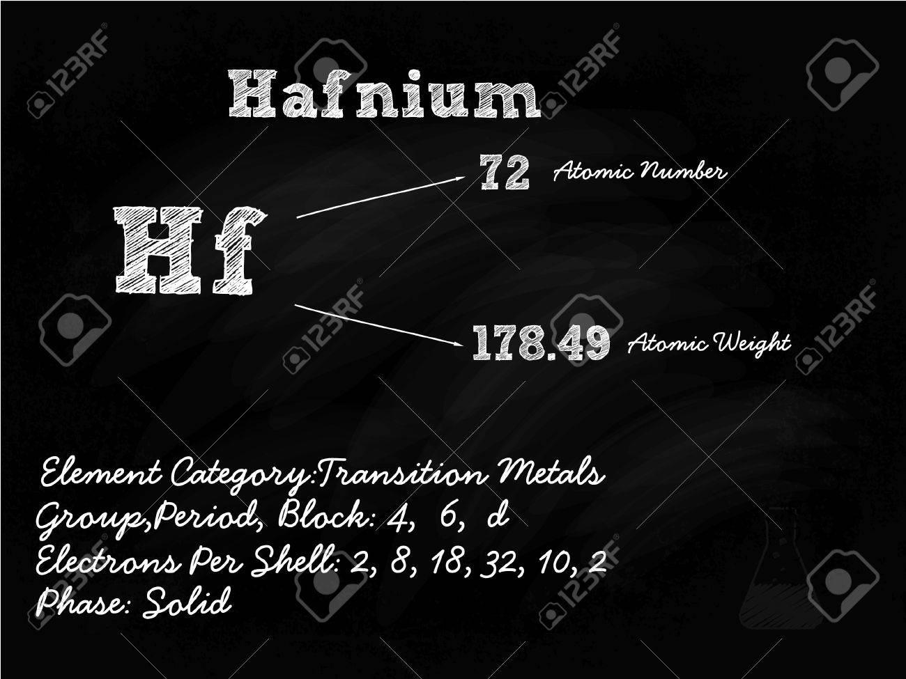 Hafnium Symbol Illustration On Blackboard With Chalk Stock Vector - 22171247