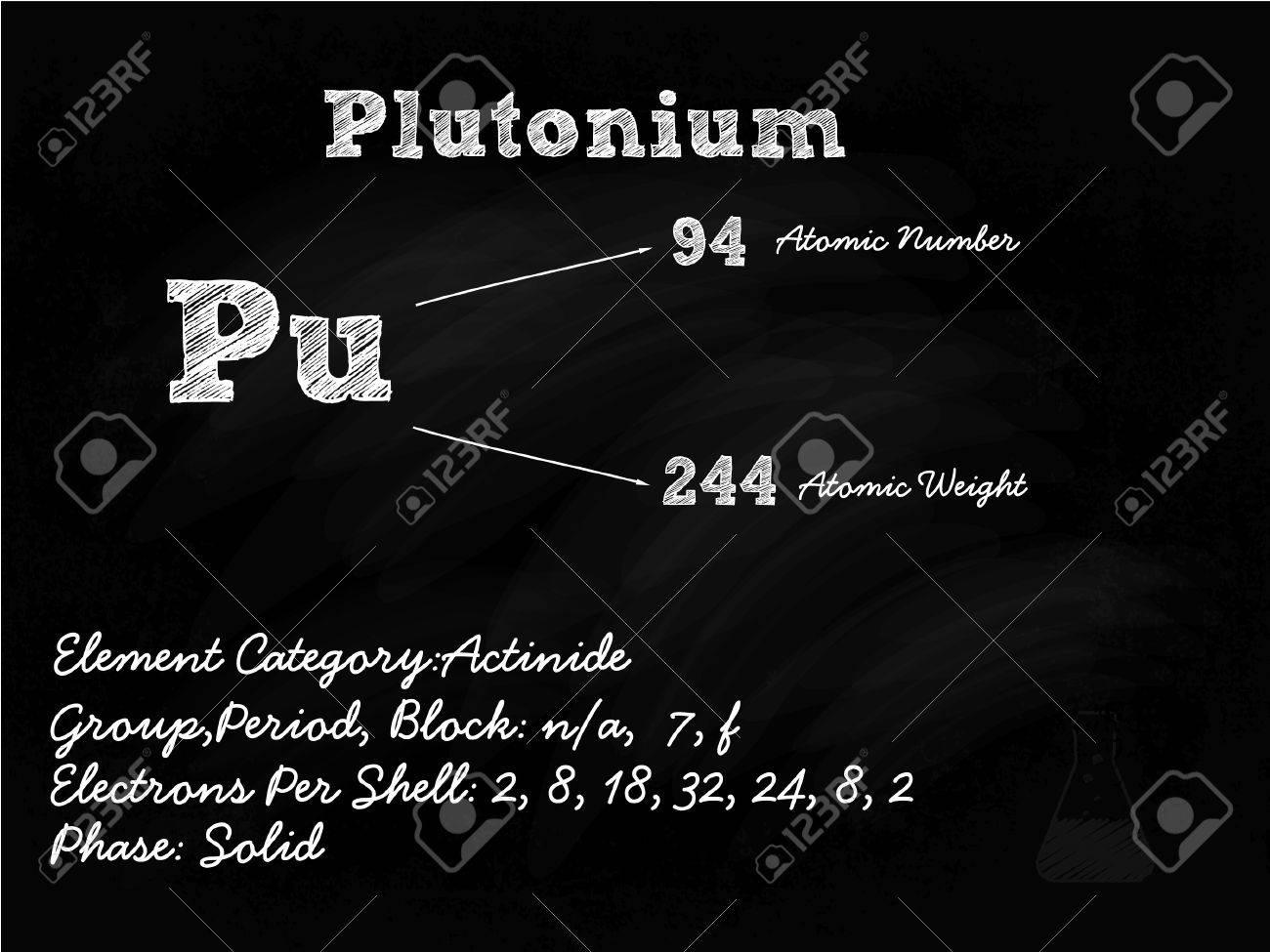 Plutonium Symbol Illustration On Blackboard With Chalk Stock Vector - 22205222