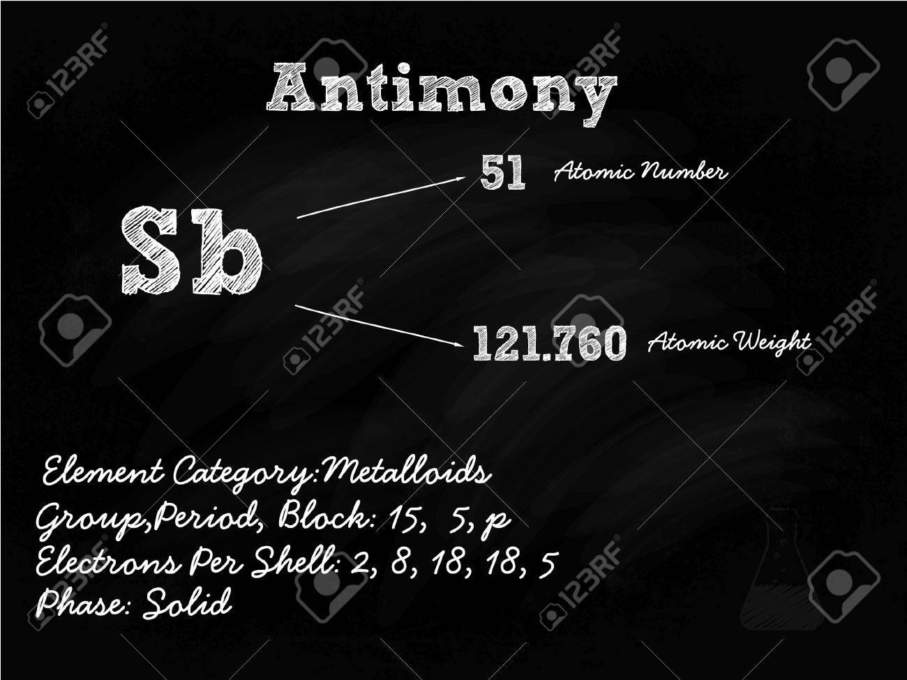 Antimony Symbol Illustration On Blackboard With Chalk Royalty Free