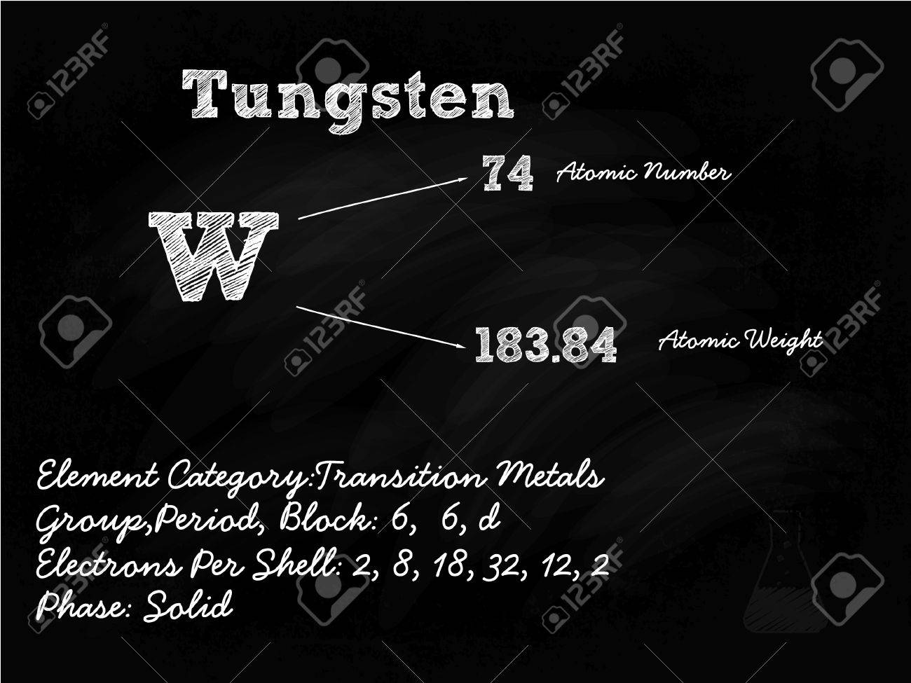 Tungsten Symbol Illustration On Blackboard With Chalk Royalty Free