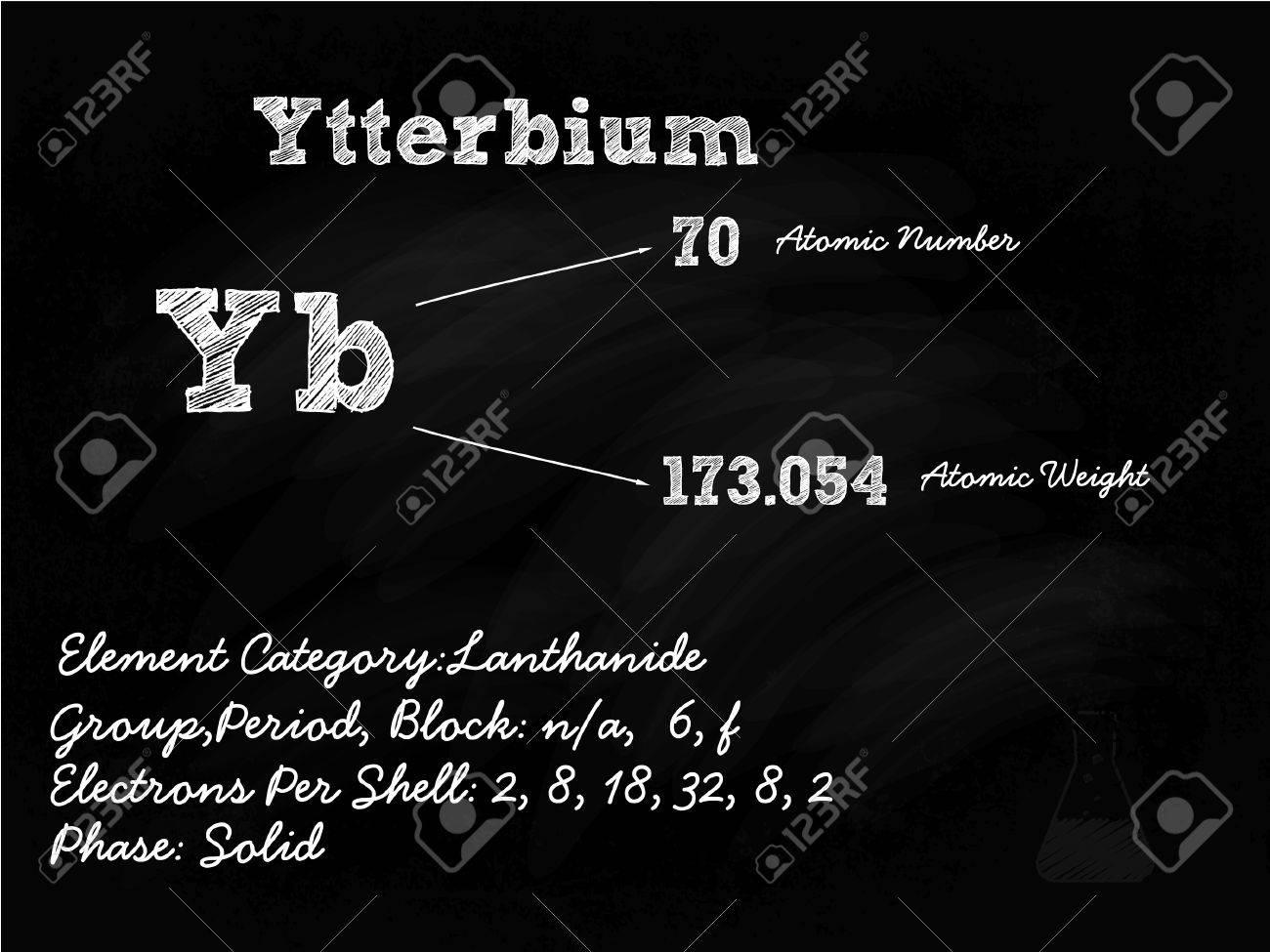 Ytterbium Symbol Illustration On Blackboard With Chalk Stock Vector - 22205257