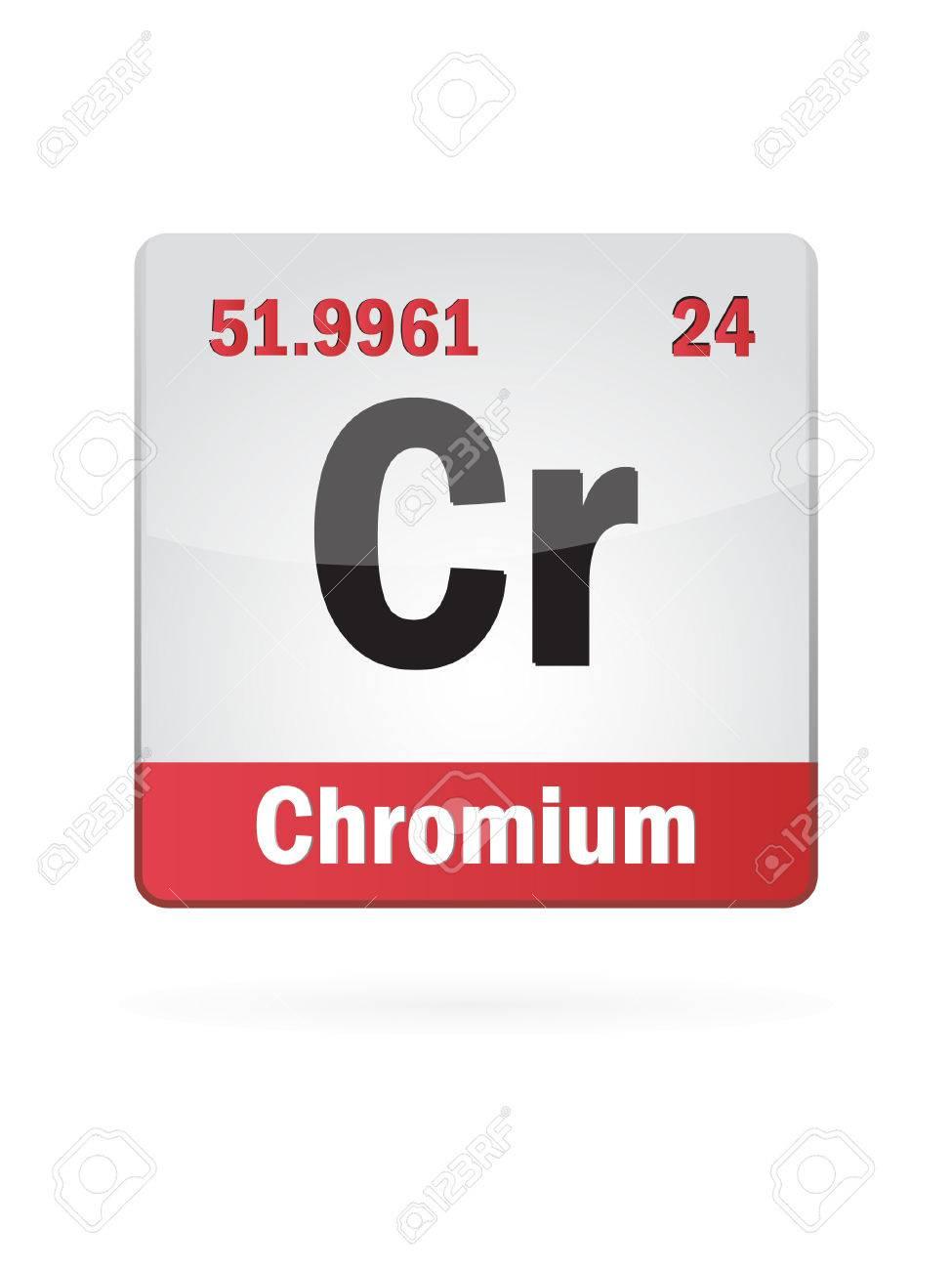 Chromium Symbol Illustration Icon Royalty Free Cliparts Vectors