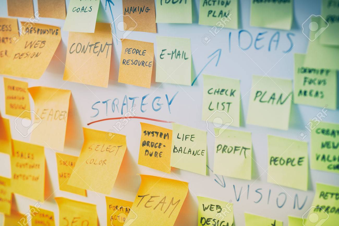 brainstorming Note brainstorm stratégie atelier d'affaires Sticky Notes - image Banque d'images - 57169909