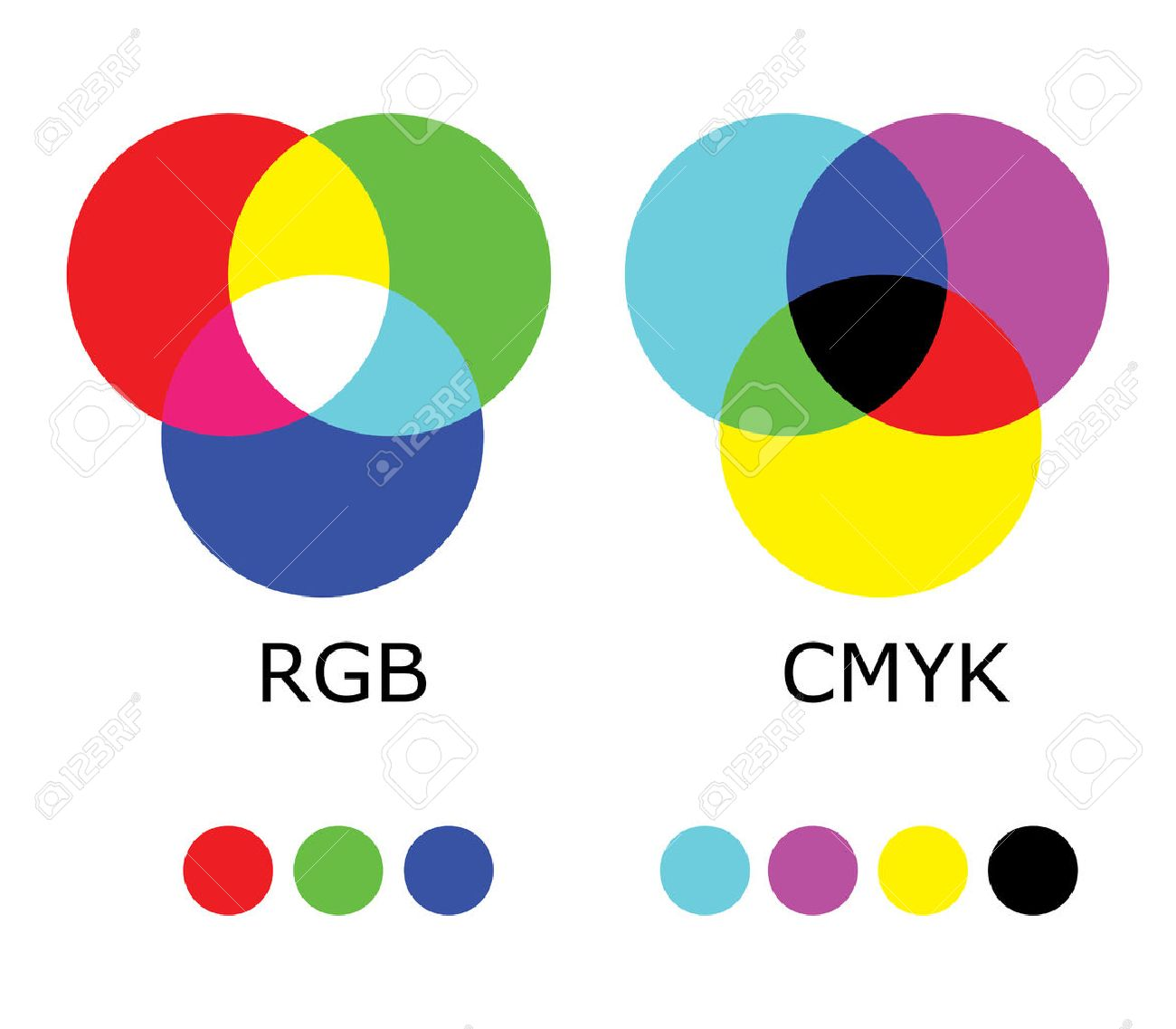 Rgb and cmyk color diagram royalty free cliparts vectors and stock rgb and cmyk color diagram stock vector 64102476 geenschuldenfo Image collections