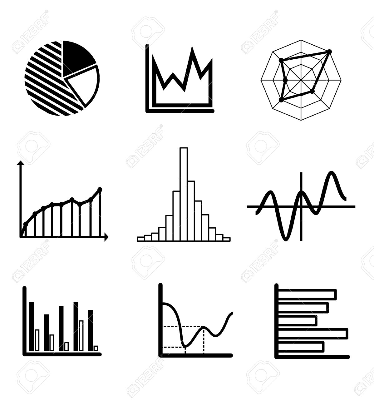 set of black and white graphs and charts including a pie graph