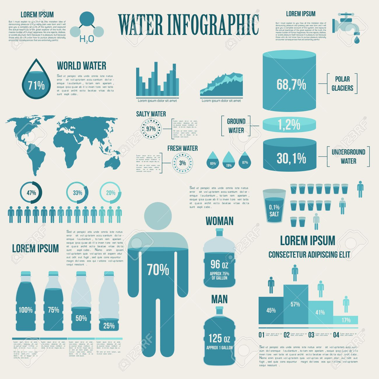 water and watering infographic presentation design with graphics, Powerpoint templates