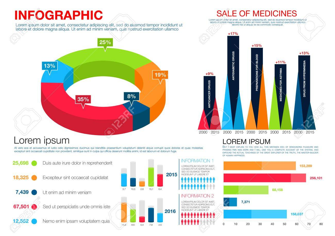 Healthcare and medicine infographics with colorful pie chart healthcare and medicine infographics with colorful pie chart and bar graphs with text layouts showing geenschuldenfo Choice Image