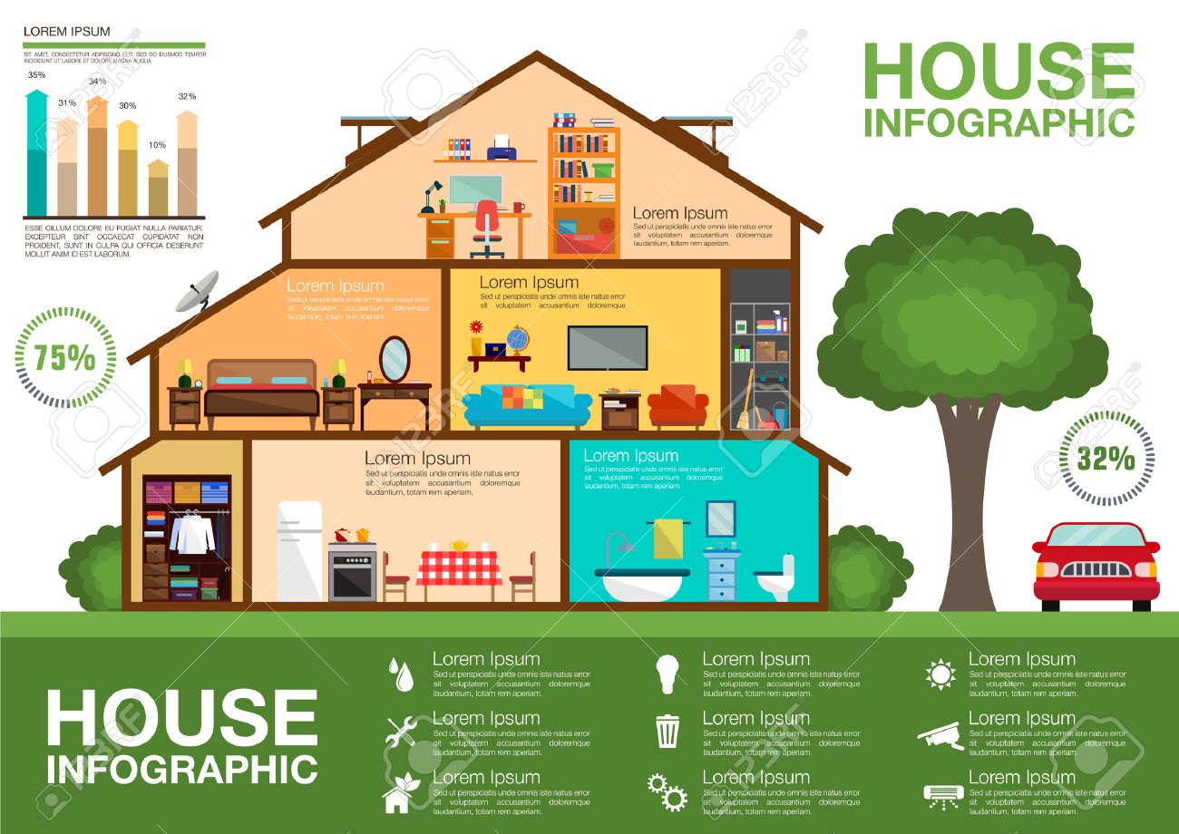 Eco friendly home infographic with cutaway diagram of modern eco friendly home infographic with cutaway diagram of modern house with detailed interior of rooms with ccuart Choice Image