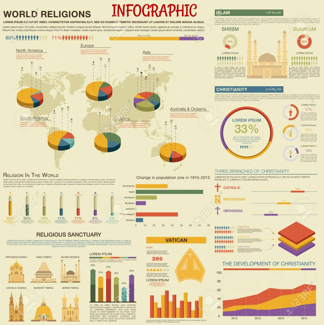 Retro stylized world religions infographic design template with pie charts and world map Standard-Bild - 57807165