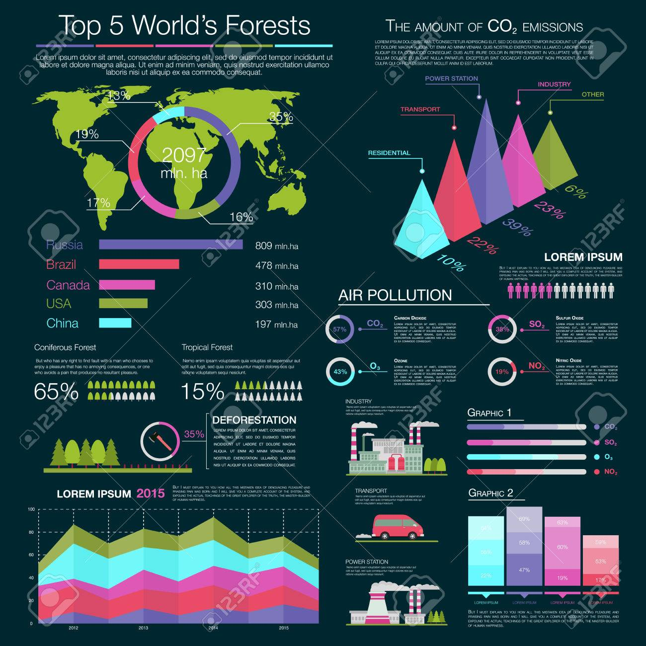 Air pollution infographics with world map and pie charts of global air pollution infographics with world map and pie charts of global forest resources and deforestation share gumiabroncs Gallery