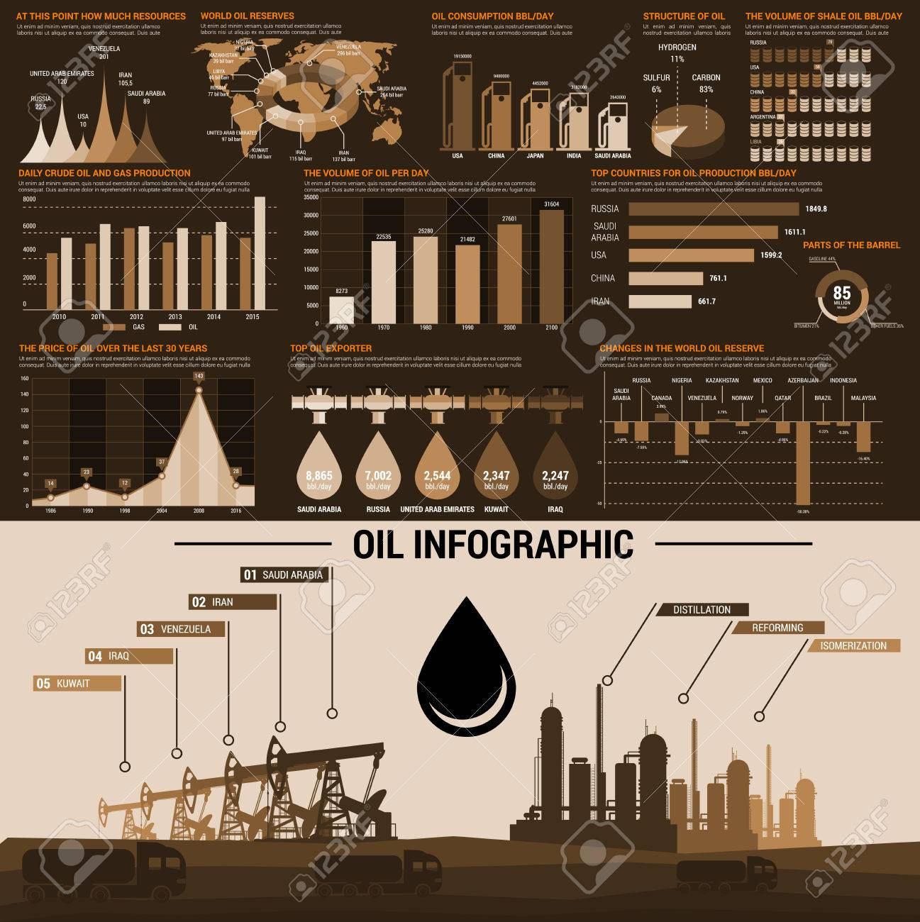Oil infographics with world map of oil reserves pie chart and oil infographics with world map of oil reserves pie chart and graphics of oil and gumiabroncs Gallery
