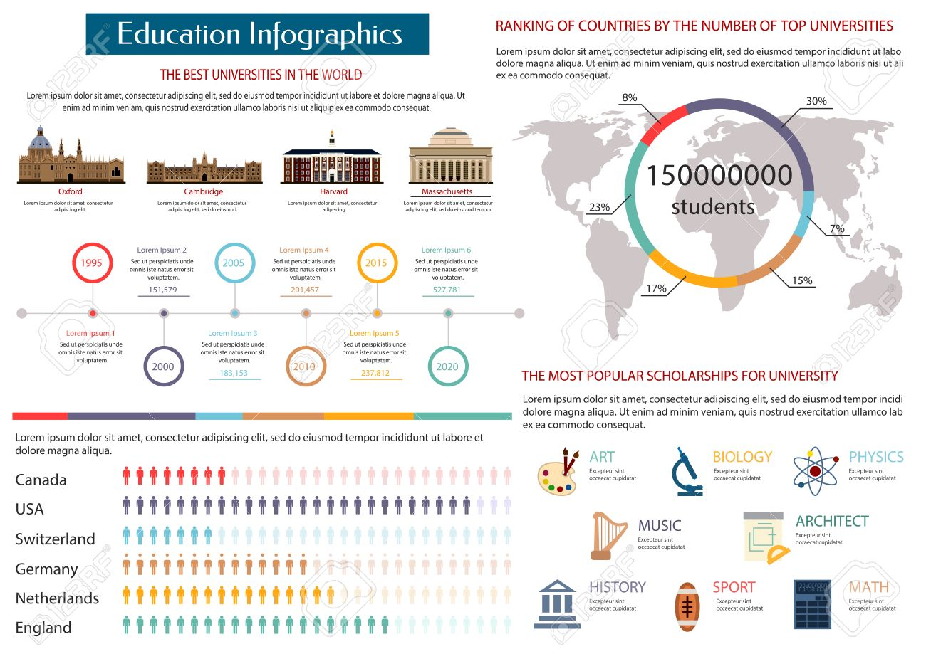 Education Infographics With Map, Pie Chart And Timeline Graph ...