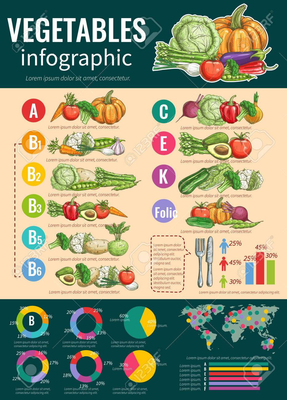 vitamine d aliments conseillés