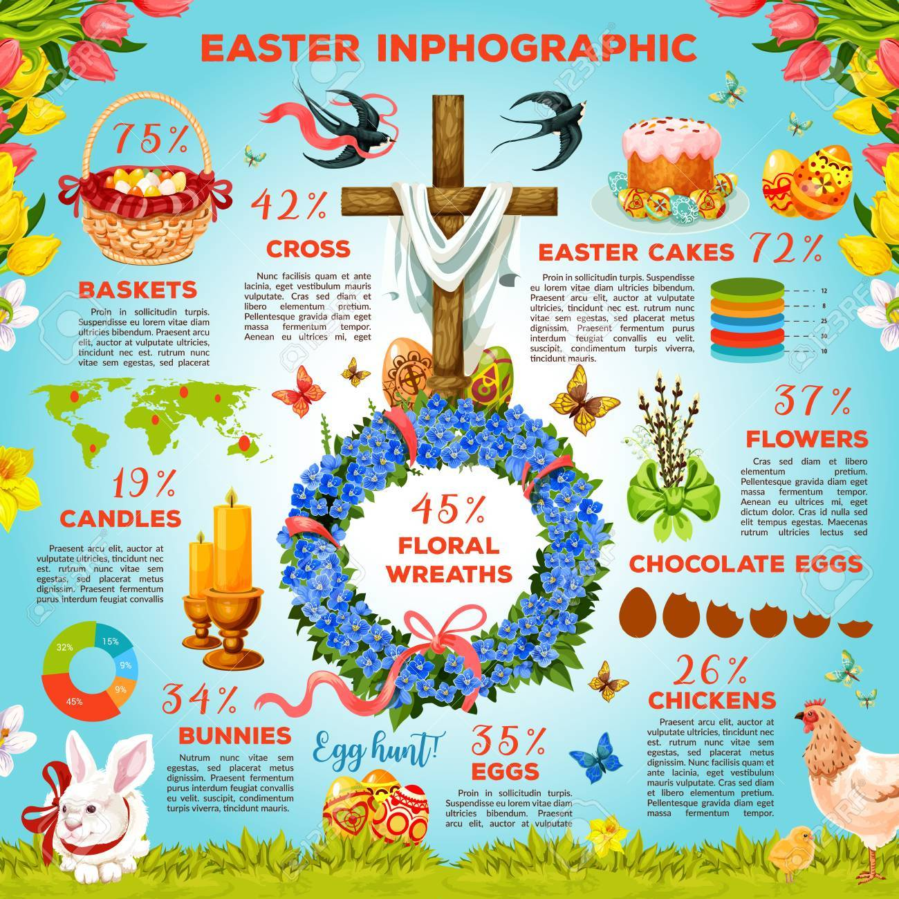 Easter Symbols Infographic Design Easter Egg Hunt Meadow With