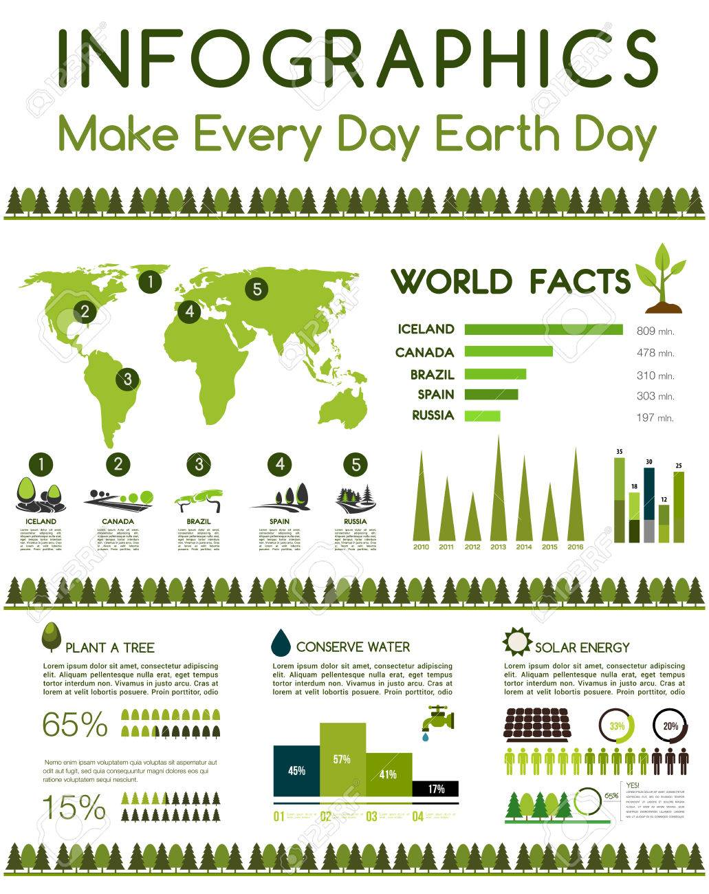 Earth day infographics world environment conservation on pollution earth day infographics world environment conservation on pollution facts in world map deforestation ccuart