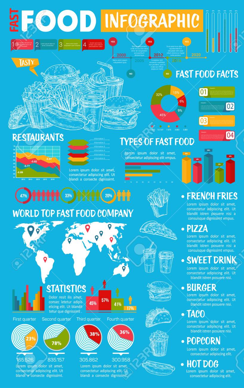 fast food infographics template fast food restaurant and company Step by Step Flowchart fast food infographics template fast food restaurant and company statistic bar graph, pie chart