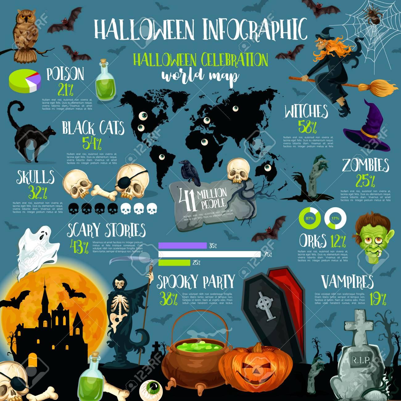 Tradities Halloween.Halloween Holiday Celebration Infographic Template Halloween
