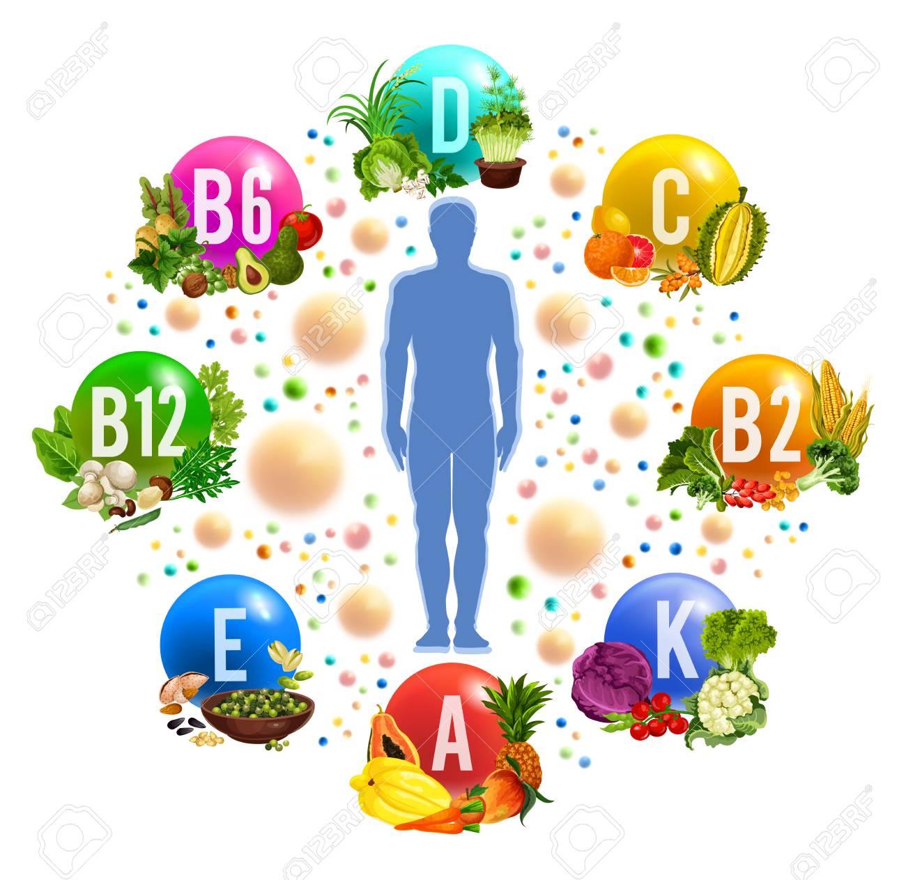 Vitamins and minerals pills in food, healthy nutrition. Vector human body with multivitamins in fruits, vegetables or salads and mushrooms, cereals and nuts or beans and berries - 108294866
