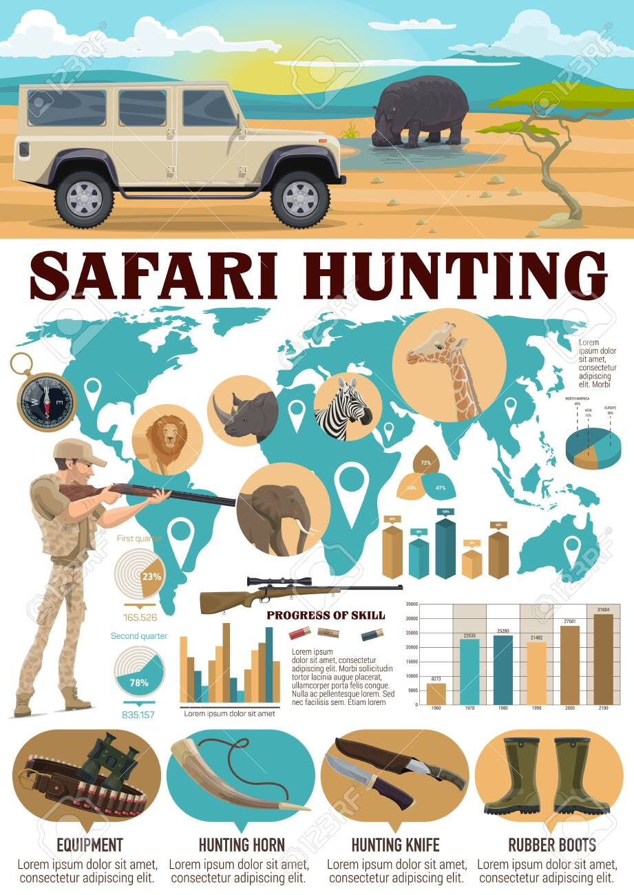 Safari hunting sport infographics. Vector hunter with weapon and lion, hippo, elephant, giraffe and zebra on world map. Graphs and charts, equipment and hunting horn, knife and rubber boots, compass - 124356548