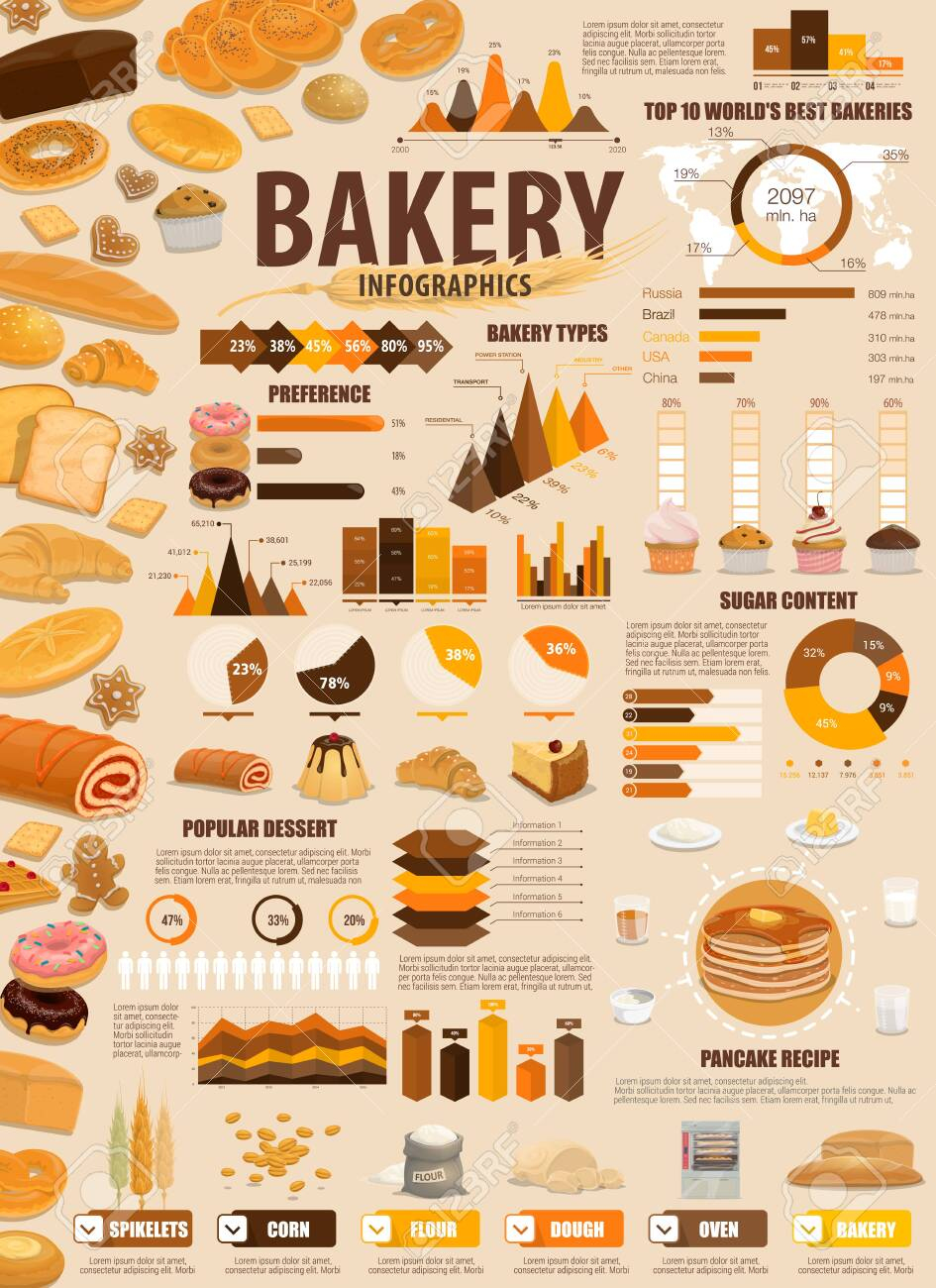 Bakery shop baking bread infographic charts and diagrams on popular