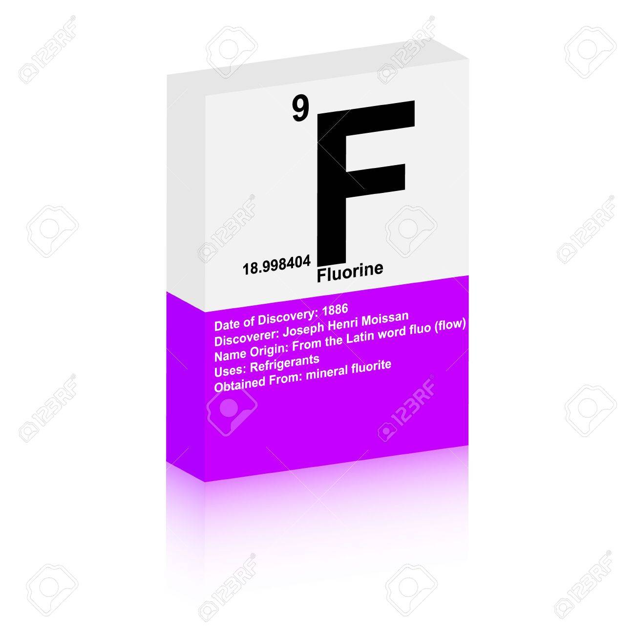 Fluorine symbol royalty free cliparts vectors and stock fluorine symbol stock vector 13340918 gamestrikefo Image collections