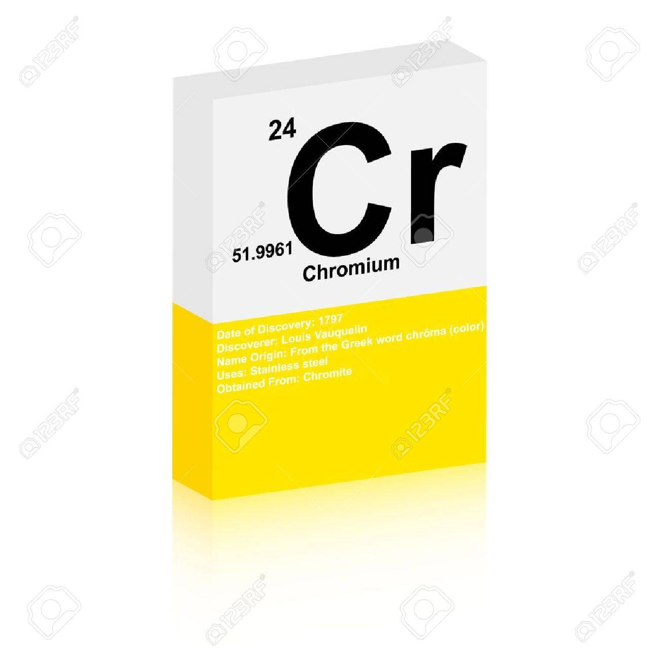 Chromium symbol royalty free cliparts vectors and stock chromium symbol stock vector 13345162 urtaz Image collections