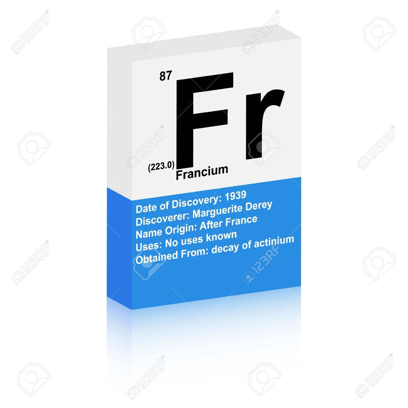 Piano terminology and symbols images symbol and sign ideas symbol for francium gallery symbol and sign ideas francium symbol royalty free cliparts vectors and stock buycottarizona