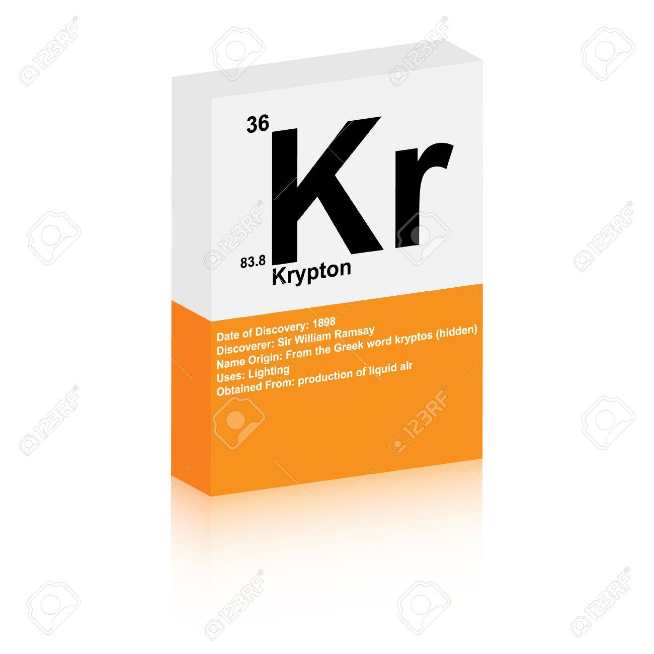 Krypton Symbol Royalty Free Cliparts Vectors And Stock