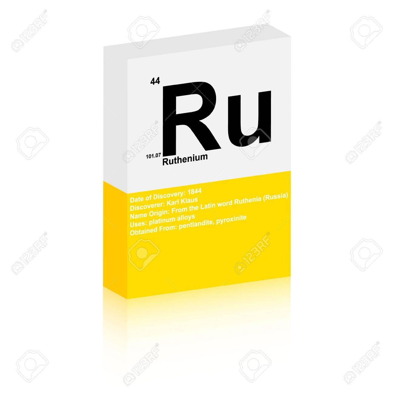 Ruthenium Symbol Royalty Free Cliparts Vectors And Stock
