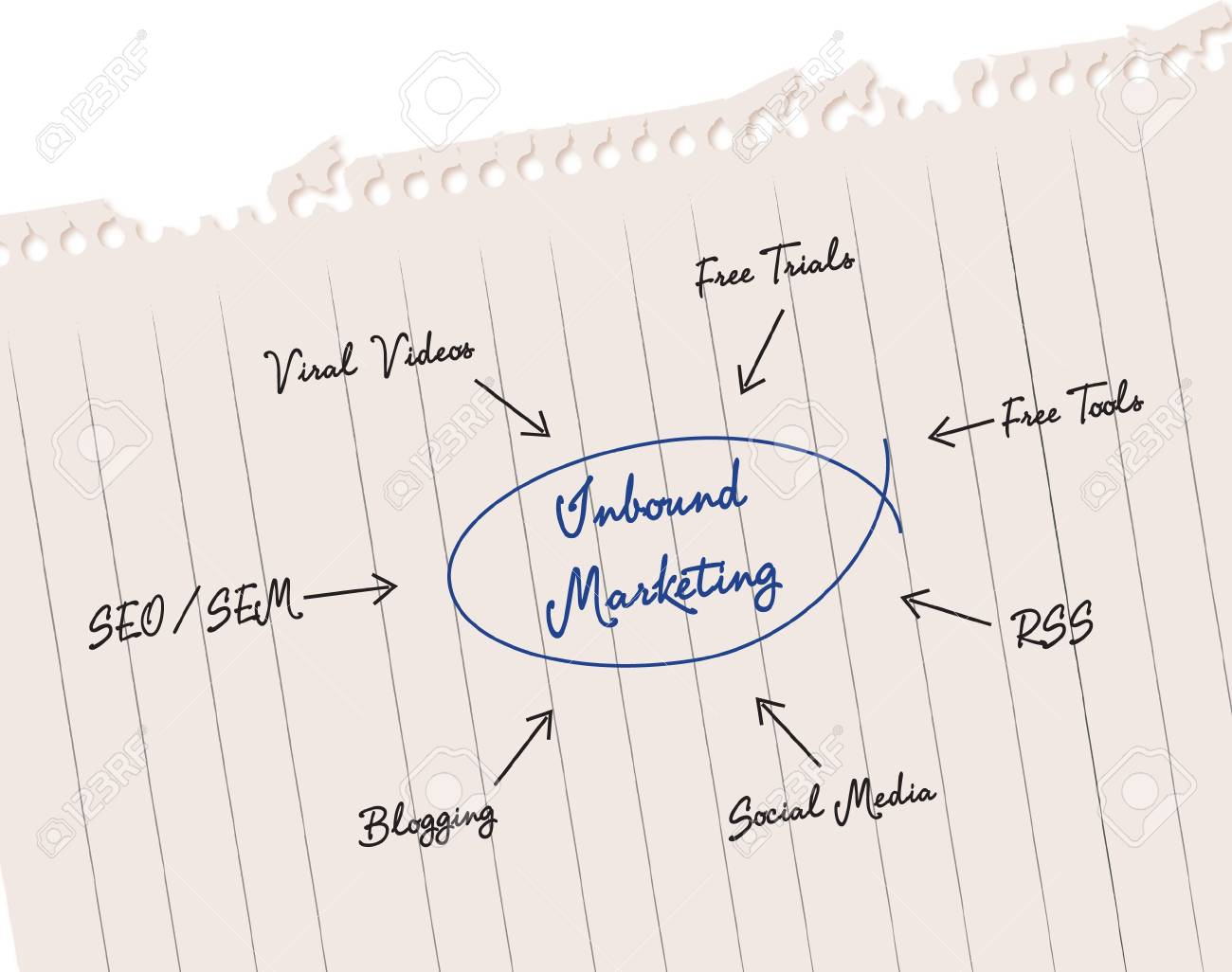 Inbound Marketing Stock Photo - 7845460