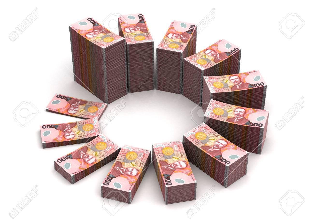 New Zealand Dollar Chart - 22992905