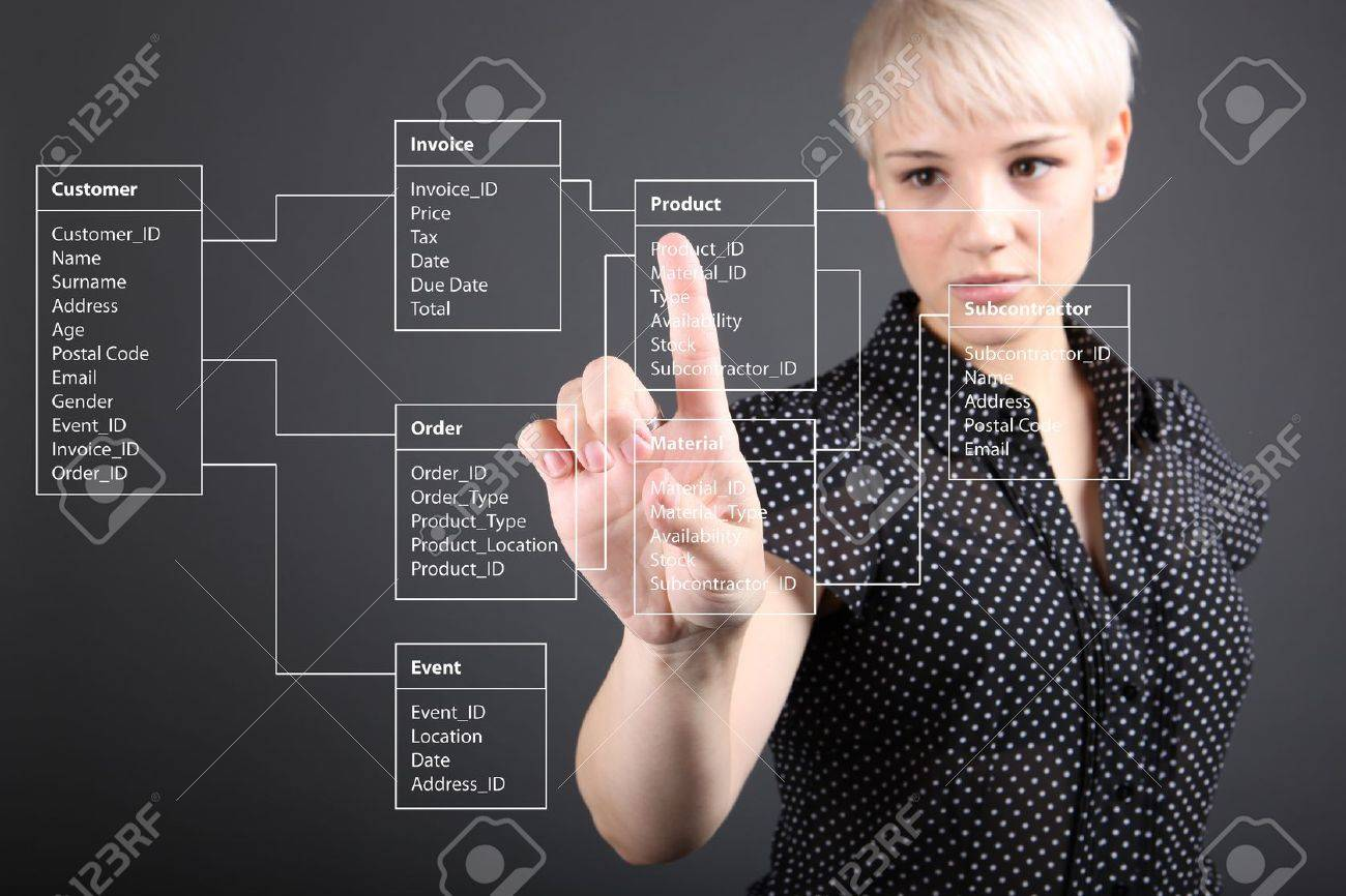 Database Table - Technical Concept, Girl Pointing Screen Stock Photo ...
