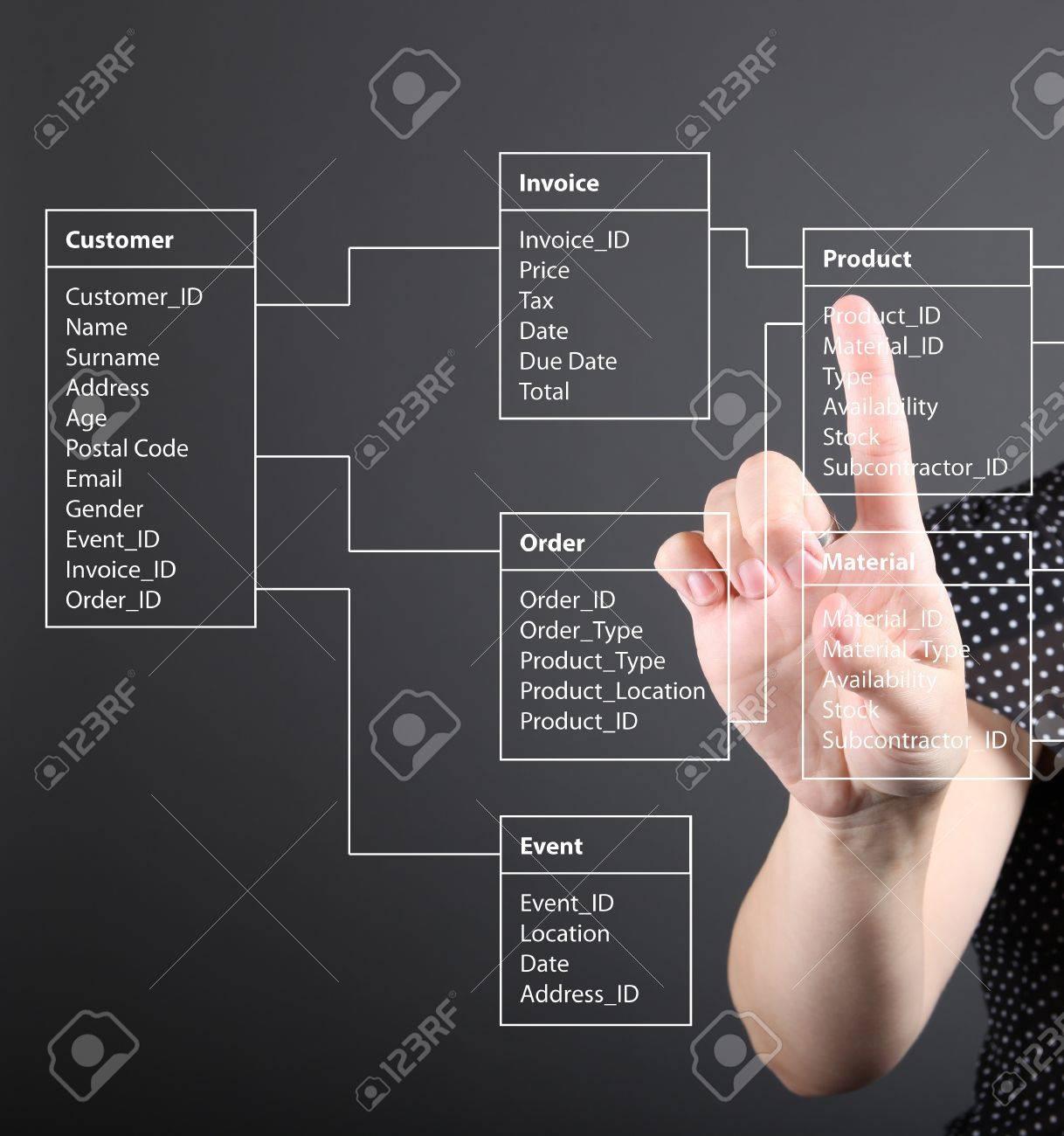 Datenbank-Tabelle - Technisches Konzept, Mädchen Zeigen Bildschirm ...