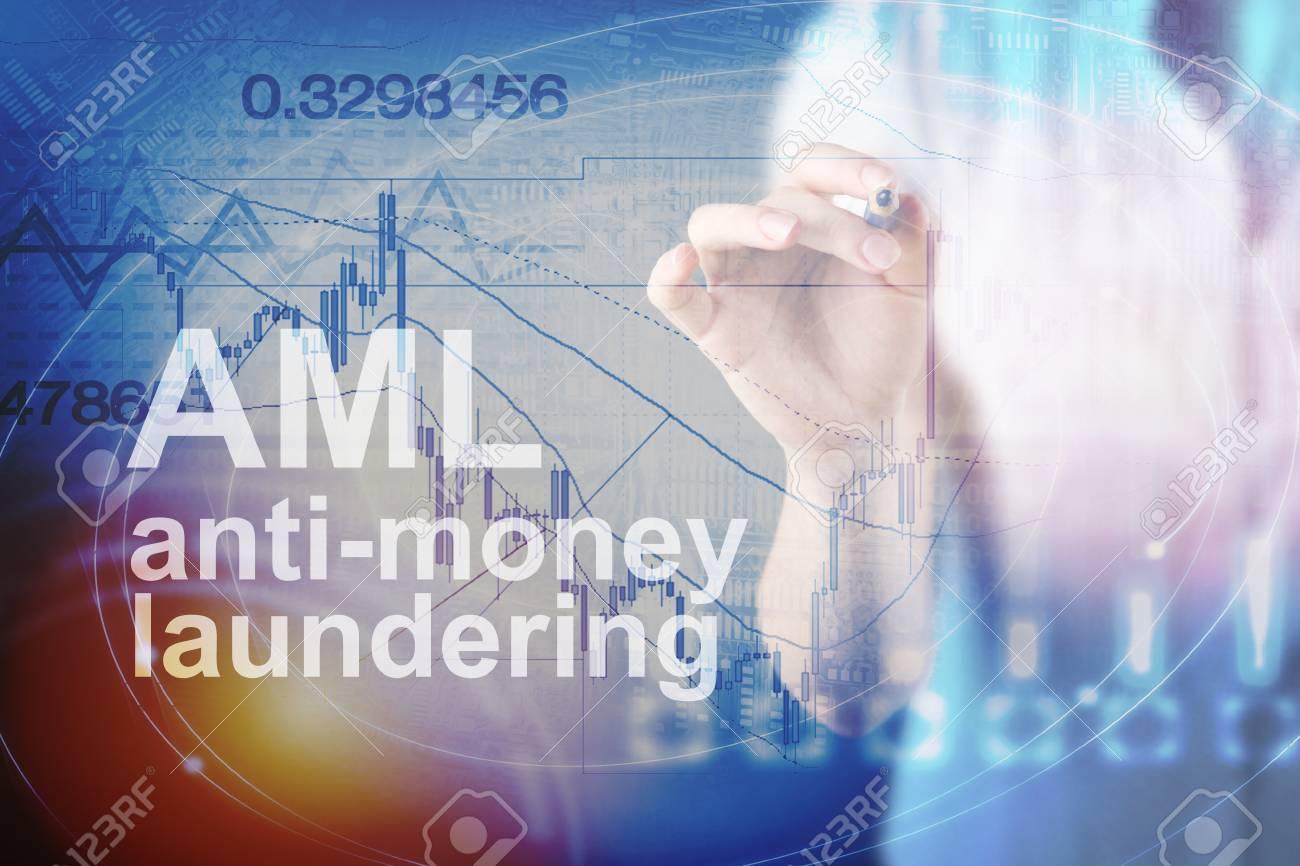 Anti Money Laundering Concept image of Business Acronym AML (Anti Money Laundering) - 90090189