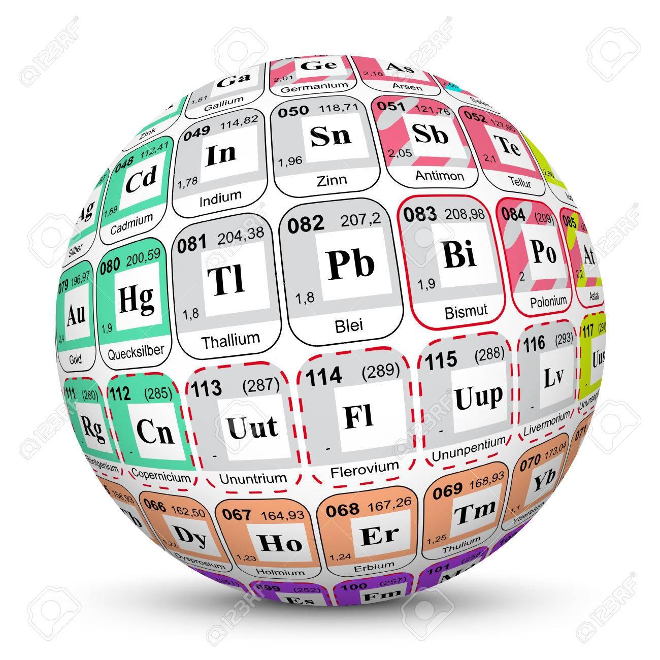 Tabla peridica de los elementos qumicos resumen ball tabla de foto de archivo tabla peridica de los elementos qumicos resumen ball tabla de mendeleiev aprendizaje y estudio en idioma alemn urtaz Images