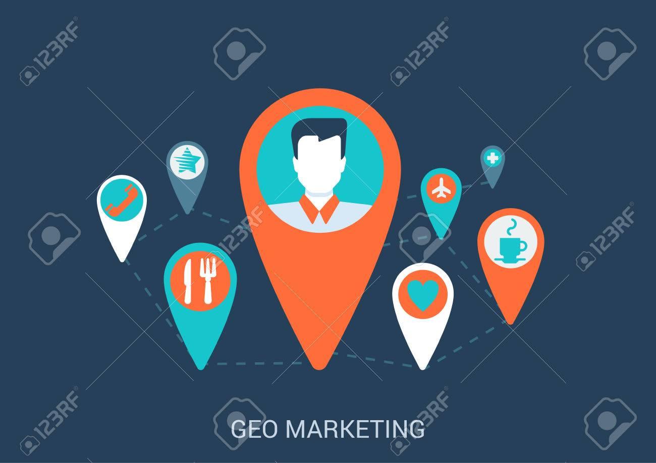 plan de marketing datant site Web