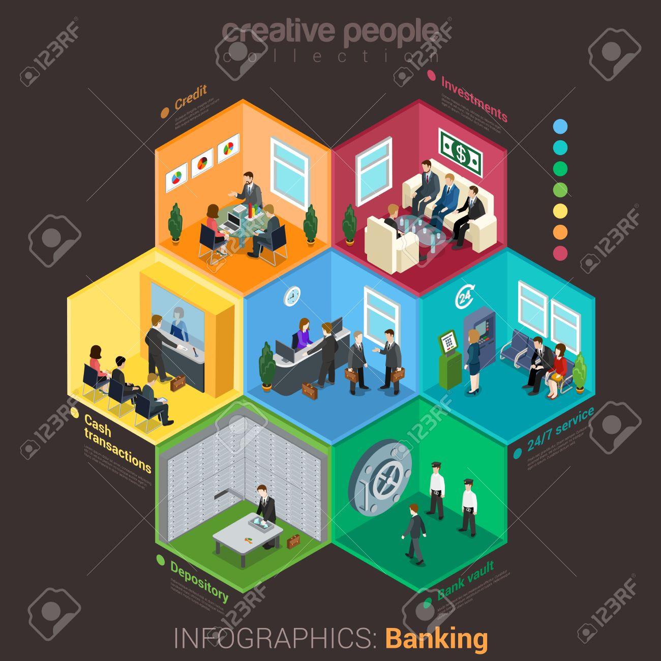 Banca Infografía Finanzas Bancarias Estilo Isométrico 3d Plana ...