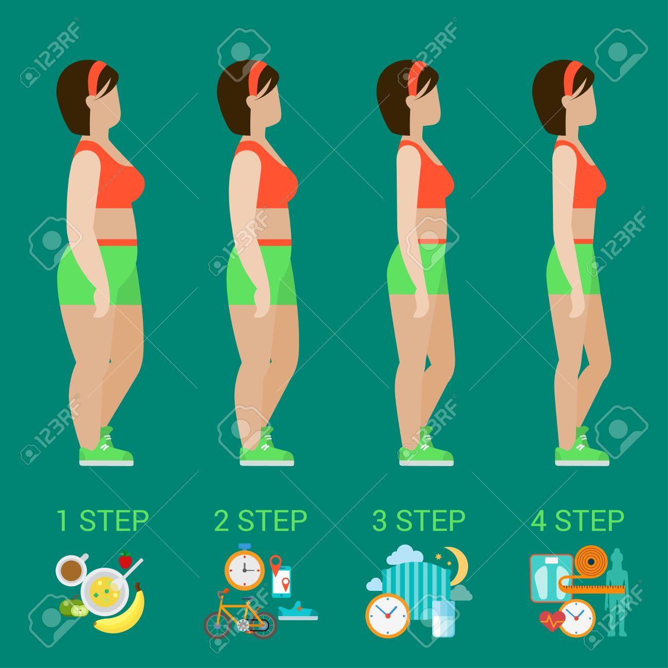 10 sites internet qui m'aident à maigrir