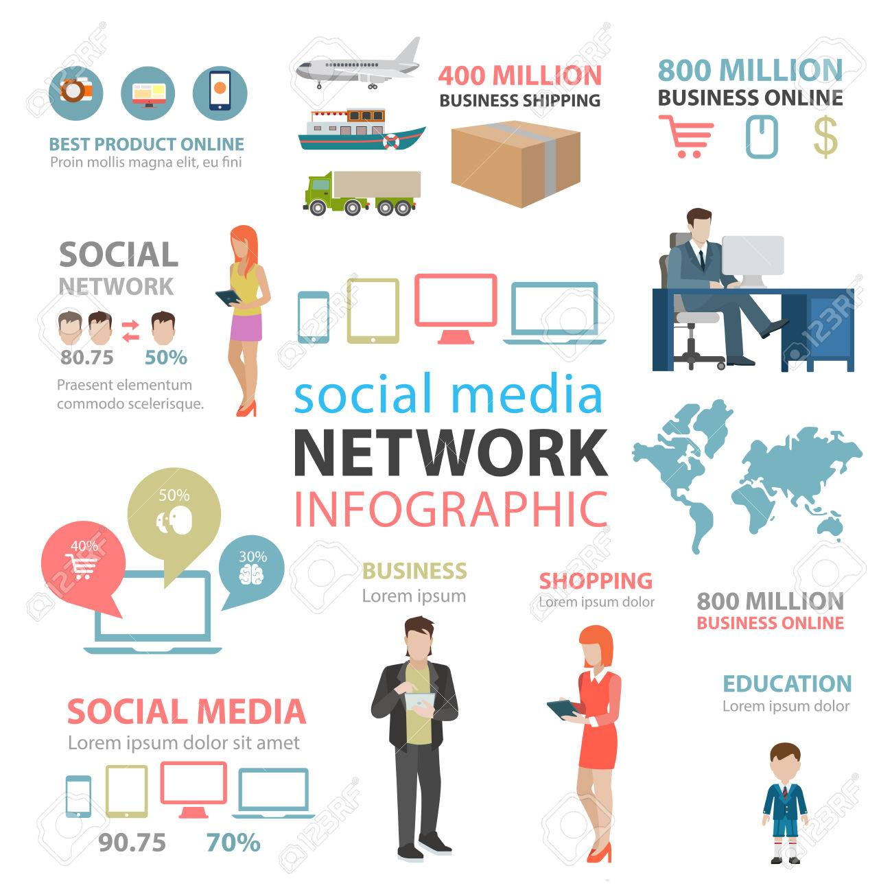 Flat style thematic social media network infographics concept. Usage of  online website statistics business delivery 844d41cd8d7