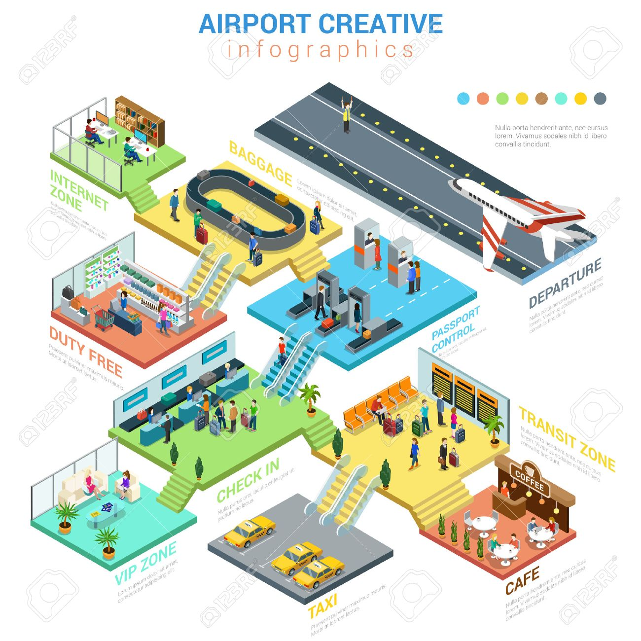 Flat 3d isometric airport departments concept web infographics vector illustration. Departure arrival passport control check in VIP internet zone cafe taxi duty free. Creative people collection. Stock Vector - 56931507